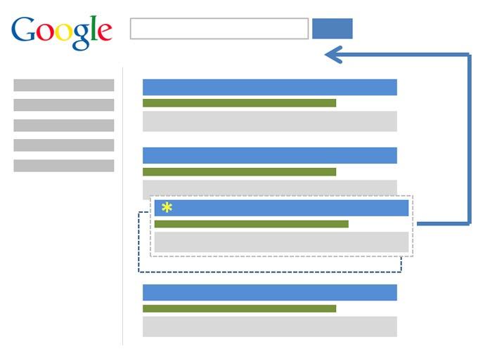 Dicas de otimização de sites para busca orgânica